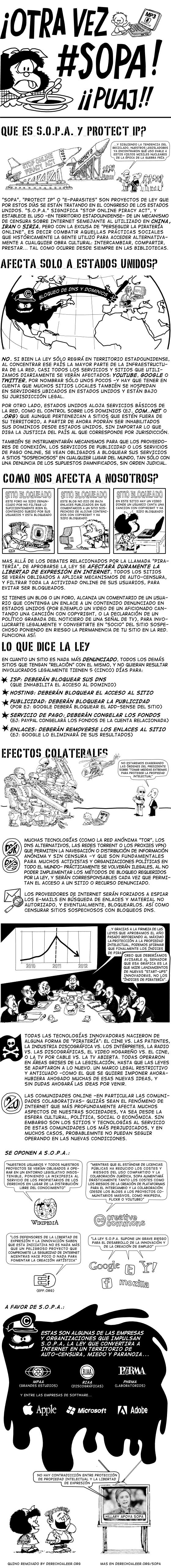 http://www.derechoaleer.org/images/2011/sopa/infografia-otra-vez-sopa-560.png